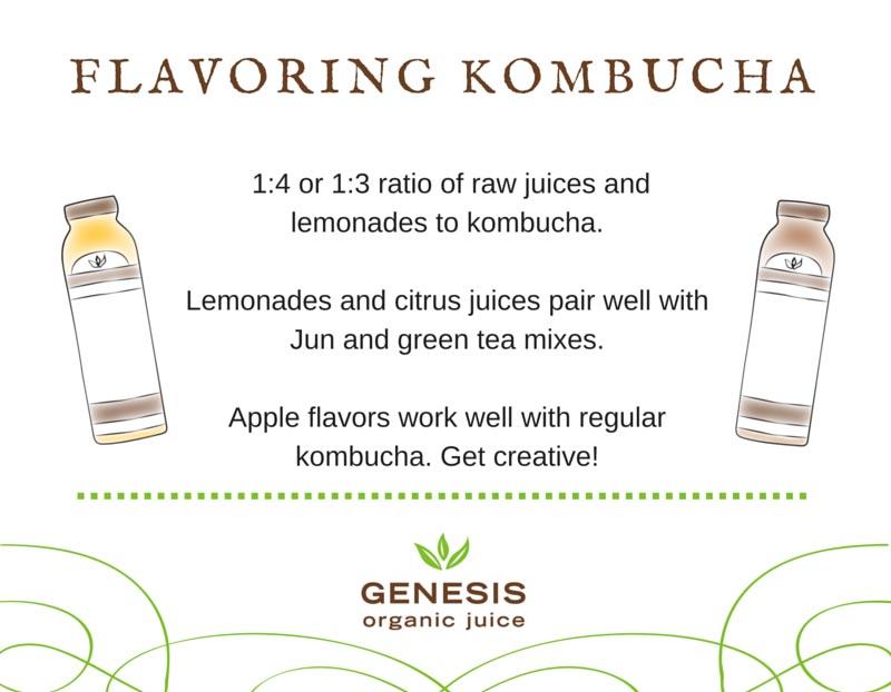 flavoring kombucha